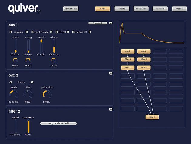 Quiver's oscillator is more than enough to whip up your basic analogue waveforms, with nifty noise options thrown in for good measure.