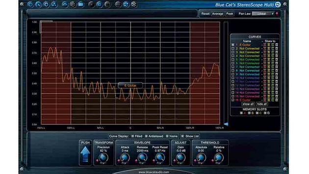 Blue Cat Audio Multi Pack 2