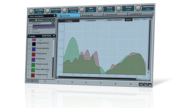 MeldaProduction MMultiAnalyzer