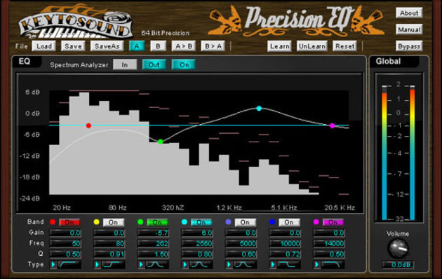 The comprehensive Precision EQ.