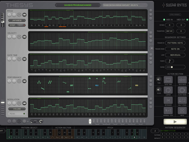 Thesys is actually five step sequencers in one.