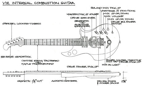 Internal combustion guitar