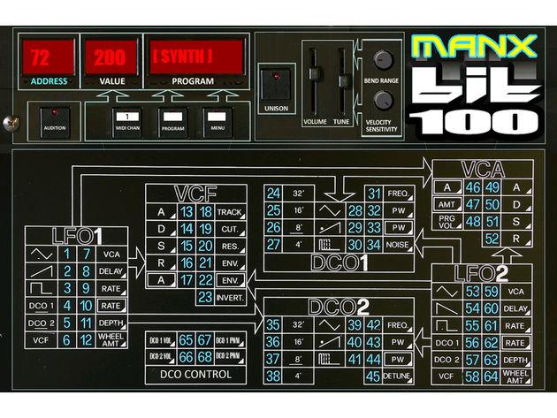 Manx Bit 100