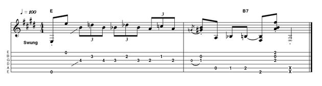 This should sound familiar to anyone who's ever listened to the blues. Using the open-string friendly key of E, this descending figure creeps back up to the V chord (B) ready for the first verse.