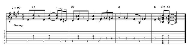 Jumping in at the E - or V chord - this example leads us back home with a descending line to the not entirely unexpected semitone chord movement. Tip: try moving down a semitone then up again too. In fact, you can amend any or all of these examples to suit your own style.