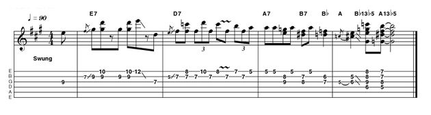 These rock 'n' roll double-stops lead to a harmonised descending line on the second and third strings. remember, a lot of classic blues was made in that same era. The semitone movement is back again like an old friend, but we're sure you won't mind when you hear those lovely 13b5 chords.