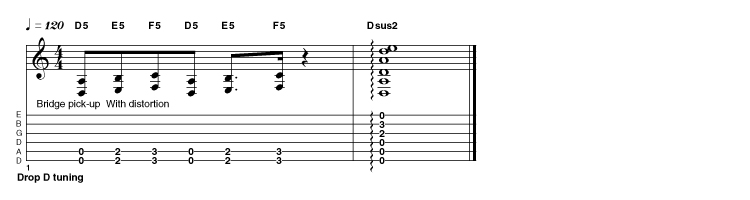 Gallery For u0026gt; D Major Guitar Chord Variations