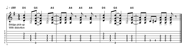 100 banjo chords Tags : 100 banjo chords uma thurman guitar tabs ...