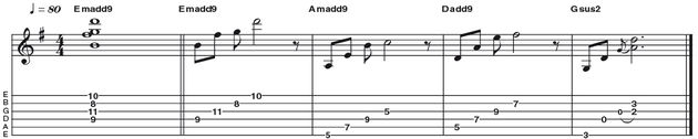 Example 11: Add9 - The 9th interval (an octave up from a 2nd) can be added to either a major or minor triad to form an Add9 chord (R 3 5 9). This is a great way to give standard chords some colour without sounding too 'jazzy', which is why you will find them frequently cropping up in country, folk, pop and rock based styles. Gsus2 has no 3rd in it.