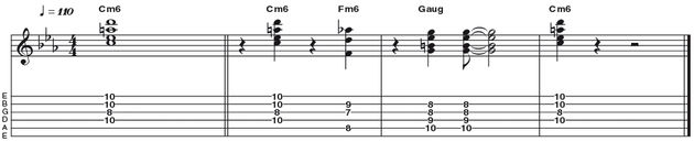 Example 17: Minor 6/9 - Here is a versatile minor counterpart, which is great for applying in a minor blues/jazz scenario. This minor 6 chord (R b3 5 6) could also be applied to a funk setting too, due to its placement here on the high strings - perfect for rapid Nile Rodgers-style 16th note strumming!
