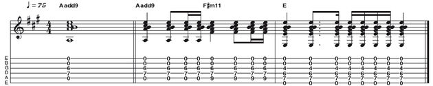 Example 18: Open String Add9 - This add9 idea is centred around open strings to provide colour. Open B and E add a 9th and 5th respectively to A major, and then the same strings create a 5th and root note for the E chord. This is a highly effective trick and a great way of layering parts without simply playing barre chords.