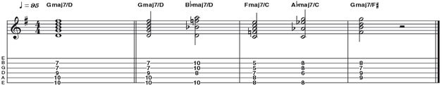 Example 21: Major 7 - Here is a great inversion for a G major 7 chord (R 3 5 7), based on a parent C form from the CAGED system. In this example, the 5th of the chord (D) is played on the sixth string to allow for a descending figure to also be played.