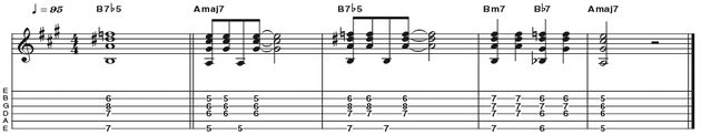Example 27: Dominant 7 Flat 5 - We're into Latin territory now, with a chord derived from the fourth mode of the melodic minor scale, the 7b5 (R 3 b5 b7). Although the fingering is relatively safe, it works well in the right context with the B7b5 providing embellishment via a bridging note to the Bm7 chord that follows.