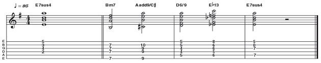 Example 30: 7 Sus 4 - Here is an interesting version of an E7sus4 (R 4 5 b7) chord. It utilises the open second string (B) to articulate the 5th of the chord, whilst placing the 4th (A) on to the 5th fret position of the first string. You can find hundreds of chords like this, just by doing a bit of experimenting.