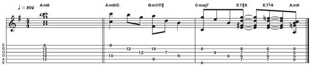 Example 32: Minor 9 - This version of an Am9 chord (R b3 5 b7 9) has no root note (A), if you don't play the included 12th fret, fifth string. Although usually a crucial note, it is okay to discard, as it would be played by the bass or keyboard player. And this is essentially a five-note chord and we only have four fingers available.