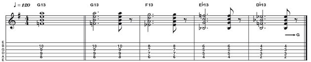 Example 36: Dominant 13 - We are going rootless again, this time creating a useful G dominant 13 (R 3 5 7 9 11 13) by omitting the root (G), 5 (D) and 11 (C). Chords like this on the middle four strings work great when playing in a trio context with bass and drums and still sound fulfilling (don't think only five- or six-string chords are valid for trio playing!)