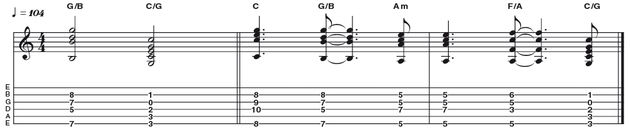 Example 4: Voice Leading With Inversions - By being selective in our choice of triad inversion, it is possible to create logical movement between chords. This idea follows the progression C, G, Am, F, C, but maintains smooth step-wise low note descent, by using root position (R 3 5), first inversion (3 5 R) and second inversion (5 R 3).