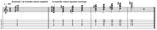 Example 42: Minor-major 7 Quartal Harmony - The approach explained in example 1, can also be used with chord tonalities that exist outside of the major scale, as seen here. The A min/maj7 can be articulated by stacking the parent scale of A melodic minor in 4th intervals. This is a very common approach in jazz-funk.