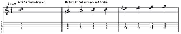 Example 43: A minor 7 using 2nd and 3rd Principle - Here again we articulate a moveable sound of Am7, by using a parent A Dorian skeleton. This time it's a three-note structure constituting a root, then a note played a diatonic 2nd up, then another a diatonic 3rd up from that. Essentially we're exploiting the major 3rd interval between the third and second strings.