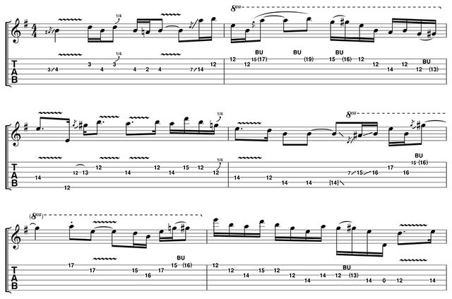 Joe plays this solo very freely, so you use the transcription as a guide rather than copying each phrase exactly as Joe plays it