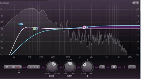 Fm S Guide To Mastering Using Mid Side Eq Musicradar