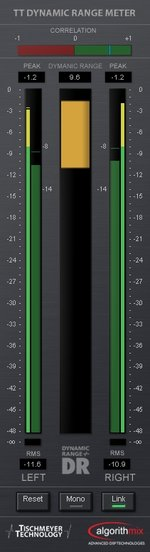 Pleasurize music foundation tt dynamic range meter