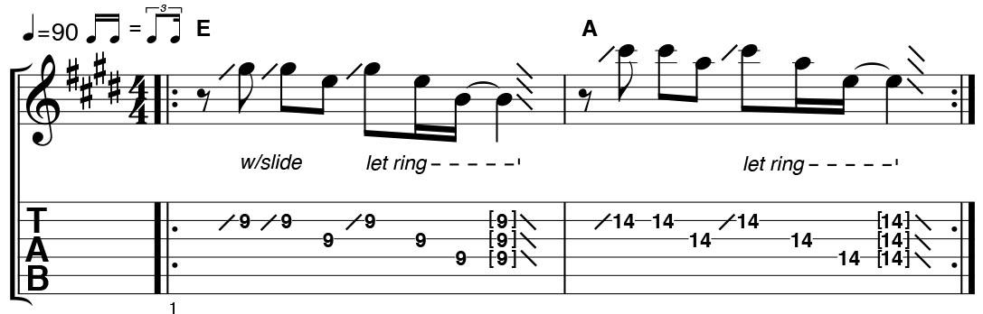 mandolin chords love like Tags : mandolin chords love like this ...