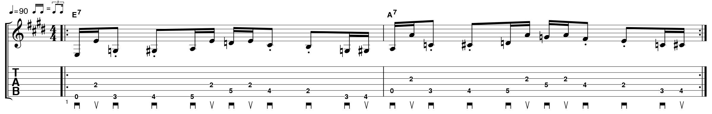 How To Play Guitar Like Joe Perry Musicradar