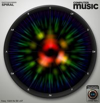 Photosounder Spiral CM - free VST/AU/AAX analysis plugin for PC/Mac