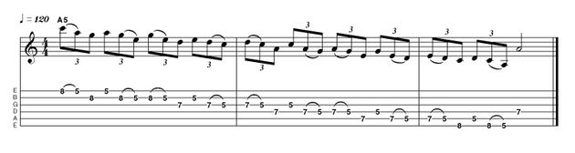 Where would Thin Lizzy (or indeed Jimmy Page) be without this lick? We're looking at a descending sequence of three notes, transposed to each potential starting note from the minor pentatonic.