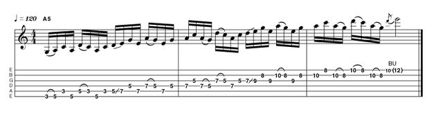 You may remember (Area 2, Ex 2.10 to be precise) that there were two main pathways to get you through the minor pentatonic scale just by using tone gaps and slides. Well, here's the second. You can view this as three versions of the same two string pattern in low, middle and high octaves. Any phrase performed in one can be instantly transposed to the next. Simple, but really useful!