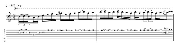 Although Slash is a modern rock player, his style belongs to the 'classic' era. This Slash-style lick moves predominantly along the length of a single string and it is derived from the exotic sounding Harmonic minor scale (R 2 b3 4 5 b6 7). Be careful with the rapid position shifts and slides. Build up speed gradually with the assistance of the advancing guitarist's best friend: the metronome.