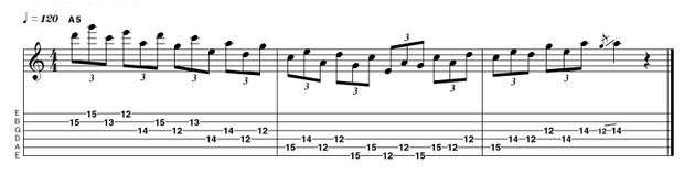 This idea utilises an ascending intervallic pattern that shifts through the minor pentatonic scale from each degree in a descending direction. We're also rhythmically displacing four-against-three, and these two factors combine to produce a jaunty, jagged and rhythmically propulsive musical phrase. Take time to consolidate your picking though - no slides or legato to hide behind here!