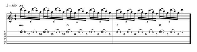 This Iron Maiden inspired idea superimposes the triads of A minor, G and F against a static root note. It works because all of these chords can be found within the harmonised A minor scale, on degrees I (Am), flattened 7th (G), and flattened 6th (F).