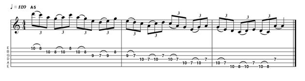 This triplet-based example is again derived from a sequence of three, although this time it alternates between descending and ascending notes. Pull-off s and hammer-ons are used whenever possible to achieve a smooth 'legato' sound.