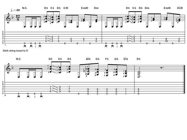 Intermediate lick one: Mastodon-style riff