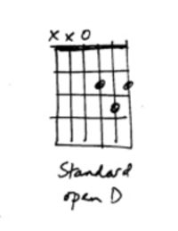 Quick chord lesson 4