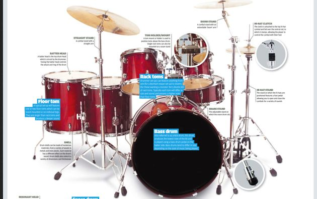 Our handy guide around the kit
